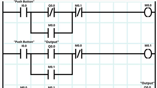 What is Ladder Logic?