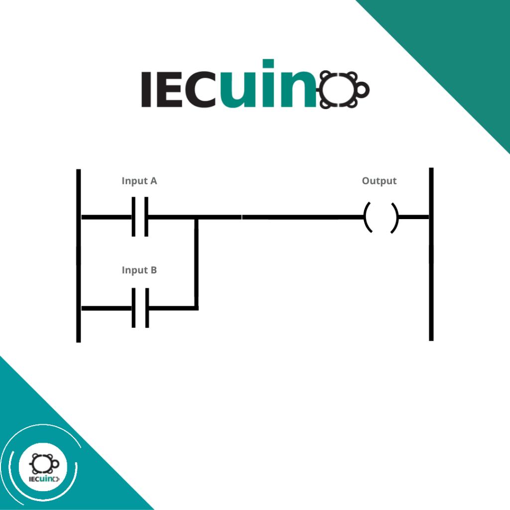 Ladder Logic-Inputs&Outputs