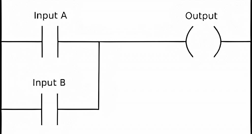 Example ladder logic symbols.