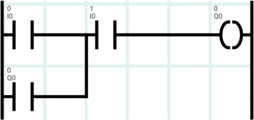 Ladder Logic Output latch with stop