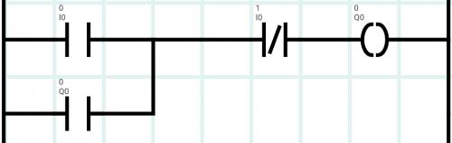 Ladder Diagram for this Ladder Logic Interlocking